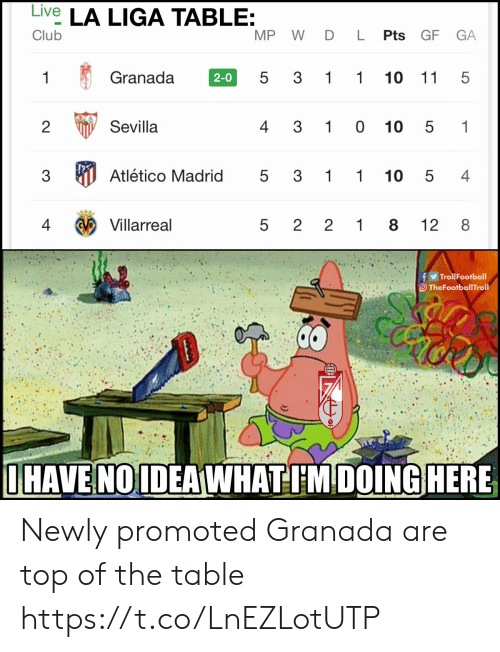 Promoted: Live LA LIGA TABLE:  MP W DL Pts GF  Club  GA  5 3 1 1  Granada  10 11 5  1  2-0  4 3 10 10  1  Sevilla  2  5  Atlético Madrid  3  3  1 1  10 5  4  5  Villarreal  4  1 8  12  8  5  2 2  fTrollFootball  TheFootballTroll  IHAVE NOIDEAWHATIMDOING HERE  LO  LO  LO Newly promoted Granada are top of the table https://t.co/LnEZLotUTP