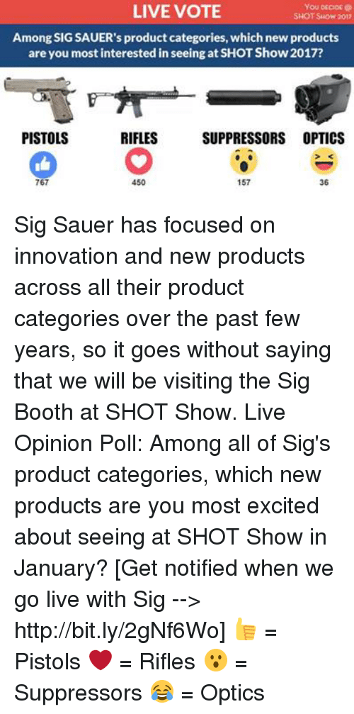 past-few-years: LIVE VOTE  You DECIDE  SHOT Siaow 2012  Among SIG SAUER's product categories, whichnew products  are you most interested in seeing at SHOTShow2017?  RIFLES  PISTOLS  SUPPRESSORS OPTICS  767  450  157  36 Sig Sauer has focused on innovation and new products across all their product categories over the past few years, so it goes without saying that we will be visiting the Sig Booth at SHOT Show.  Live Opinion Poll: Among all of Sig's product categories, which new products are you most excited about seeing at SHOT Show in January? [Get notified when we go live with Sig --> http://bit.ly/2gNf6Wo] 👍 = Pistols ❤ = Rifles 😮 = Suppressors 😂 = Optics