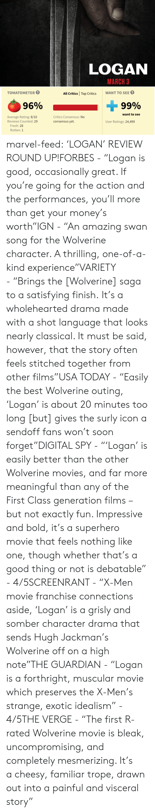 "Fresh, Money, and Movies: LOGAN  MARCH 3   ТОMАТОMЕТER  WANT TO SEE  All Critics  Top Critics  99%  96%  want to see  Average Rating: 8/10  Reviews Counted: 29  Critics Consensus: No  consensus yet.  User Ratings: 24,499  Fresh: 28  Rotten: 1 marvel-feed:  'LOGAN' REVIEW ROUND UP!FORBES - ""Logan is good, occasionally great. If you're going for the action and the performances, you'll more than get your money's worth""IGN - ""An amazing swan song for the Wolverine character. A thrilling, one-of-a-kind experience""VARIETY - ""Brings the [Wolverine] saga to a satisfying finish. It's a wholehearted drama made with a shot language that looks nearly classical. It must be said, however, that the story often feels stitched together from other films""USA TODAY - ""Easily the best Wolverine outing, 'Logan' is about 20 minutes too long [but] gives the surly icon a sendoff fans won't soon forget""DIGITAL SPY - ""'Logan' is easily better than the other Wolverine movies, and far more meaningful than any of the First Class generation films – but not exactly fun. Impressive and bold, it's a superhero movie that feels nothing like one, though whether that's a good thing or not is debatable"" - 4/5SCREENRANT - ""X-Men movie franchise connections aside, 'Logan' is a grisly and somber character drama that sends Hugh Jackman's Wolverine off on a high note""THE GUARDIAN - ""Logan is a forthright, muscular movie which preserves the X-Men's strange, exotic idealism"" - 4/5THE VERGE - ""The first R-rated Wolverine movie is bleak, uncompromising, and completely mesmerizing. It's a cheesy, familiar trope, drawn out into a painful and visceral story"""