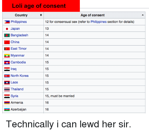 Why is the age of consent 16