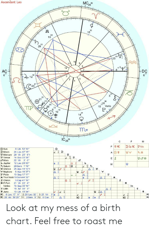 mess: Look at my mess of a birth chart. Feel free to roast me