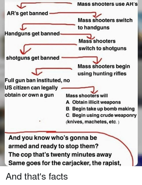 shotguns: Mass shooters use AR'S  AR's get banned  Mass shooters switch  to handguns  Handguns get banned  Mass shooters  switch to shotguns  shotguns get banned .  Mass shooters begin  using hunting rifles  Full gun ban instituted, no  US citizen can legally  obtain or own a gun Mass shooters will  A Obtain illicit weapons  B. Begin take up bomb making  C. Begin using crude weaponry  (knives, machetes, etc.)  And you know who's gonna be  armed and ready to stop them?  The cop that's twenty minutes away  Same goes for the carjacker, the rapist, And that's facts