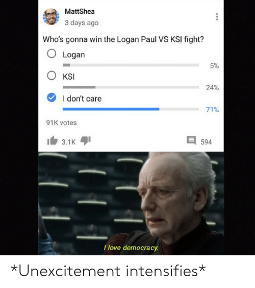 Love Democracy: MattShea  3 days ago  Who's gonna win the Logan Paul VS KSI fight?  O Logan  5%  KSI  24%  I don't care  71%  91K votes  3.1K  594  I love democracy *Unexcitement intensifies*