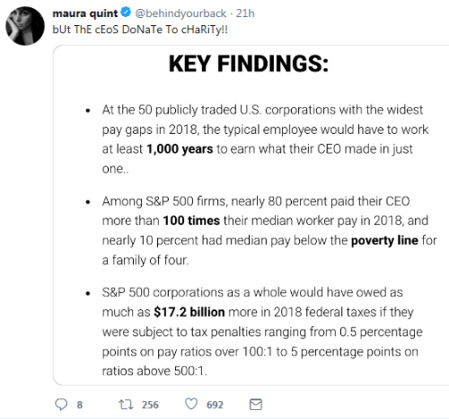 Percent: maura quint  @behindyourback 21h  bUt ThE cEoS DoNaTe To cHaRiTy!!  KEY FINDINGS:  At the 50 publicly traded U.S. corporations with the widest  pay gaps in 2018, the typical employee would have to work  at least 1,000 years to earn what their CEO made in just  one..  Among S&P 500 firms, nearly 80 percent paid their CEO  more than 100 times their median worker pay in 2018, and  nearly 10 percent had median pay below the poverty line for  a family of four.  S&P 500 corporations as a whole would have owed as  much as $17.2 billion more in 2018 federal taxes if they  were subject to tax penalties ranging from 0.5 percentage  points on pay ratios over 100:1 to 5 percentage points  ratios above 500:1  on  t256  8  692