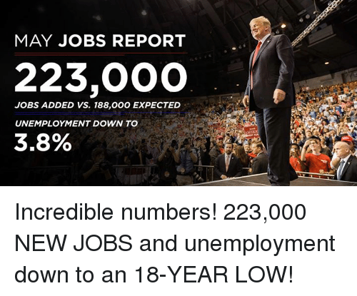 Jobs, Unemployment, and Down: MAY JOBS REPORT  223,000O  JOBS ADDED VS. 188,0OO EXPECTED  UNEMPLOYMENT DOWN TO  3.8% Incredible numbers! 223,000 NEW JOBS and unemployment down to an 18-YEAR LOW!