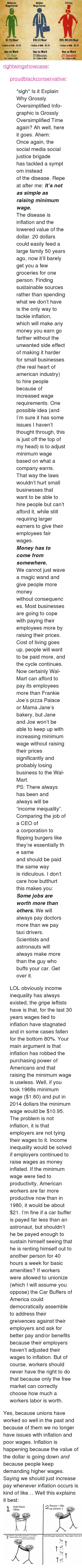 """America, Butthurt, and Family: Median  Wage Earner  CEO Guy  Minimum  Wage Earner  $7.25/Hour  1 Gallon of Milk:$3.70  Has to Work  1/2 Hour  $16.57/Hour  1 Gallon of Milk: $3.70  Has to Work  $20,160.00/Hour  1 Gallon of Milk: $3.70  Has to Work  01 Seconds  13 Minutes  For 1 Callon of Milk  For 1 Gallon of Milk  For 1 Callon of Milk <p><a class=""""tumblr_blog"""" href=""""http://rightwingshowcase.tumblr.com/post/97277711810/proudblackconservative-sigh-is-it-explain-why"""">rightwingshowcase</a>:</p> <blockquote> <p><a class=""""tumblr_blog"""" href=""""http://proudblackconservative.tumblr.com/post/97191615294/sigh-is-it-explain-why-grossly-oversimplified"""">proudblackconservative</a>:</p> <blockquote> <p>*sigh* Is it Explain Why Grossly Oversimplified Info-graphic is Grossly Oversimplified Time again? Ah well, here it goes. Ahem:</p> <p><span><span>Onceagain, the social media social justice brigade hastackledasymptominstead ofthedisease.Repeat after me: <em><strong>It's not assimple as raising minimum wage. </strong></em></span></span></p> <p><span><span>The disease is inflation and the lowered value of the dollar. 20 dollars could easily feed a large family 50 years ago, now it'll barely get you a few groceries for one person. Finding sustainable sources rather than spending what we don't have is the only way to tackle inflation, which will make any money you earn go farther without the unwanted side effect of making it harder for small businesses (the real heart of american industry) to hire people because of increased wage requirements. One possible idea (and I'm sure it has some issues I haven't thought through, this is just off the top of my head) is to adjust minimum wage based on what a company earns. That way the laws wouldn't hurt small businesses that want to be able to hire people but can't afford it, while still requiring larger earners to give their employees fair wages.</span></span></p> <p><em><strong><span><span>Money has to come from somewhere.</span></span></strong></"""