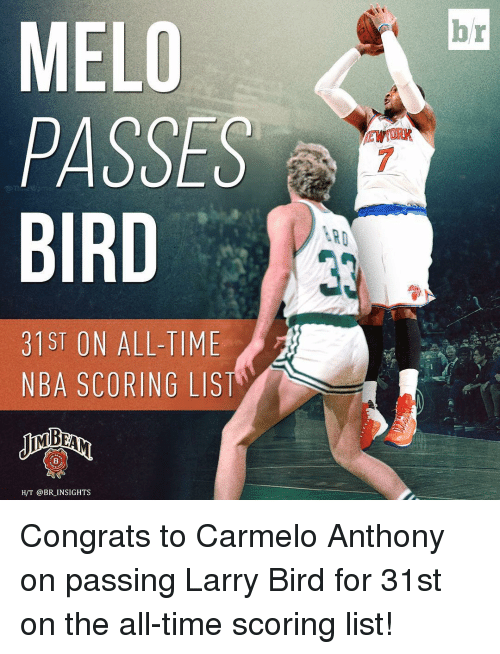 Nba Scores: MELO  PASSES  BIRD  31ST ON ALL-TIME  NBA SCORING LIST  H/T @BR INSIGHTS  ARD Congrats to Carmelo Anthony on passing Larry Bird for 31st on the all-time scoring list!