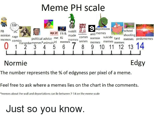 Memes Comics: Meme PH scale  Mantes  FB  minion rage  memes comics  reddit  made  memes unism meme  depression  anti memes  normie suicide  School  shooting  memes pedomemes  me irl  FB &  political advice me IG  memes memes  Harambememes*anil memes  5 6 (8 9 10 11 12 13 14  Edgy  Normie  The number represents the % of edgyness per pixel of a meme.  Feel free to ask where a memes lies on the chart in the comments,  *memes about the wall and deportations can lie between 7-14 on the meme scale