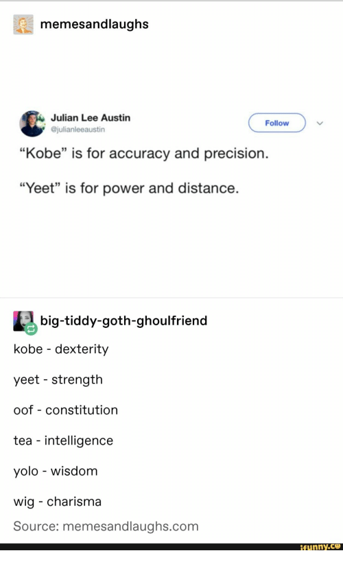 "Funny, Yolo, and Constitution: memesandlaughs  Julian Lee Austin  @julianleeaustin  Follow  ""Kobe"" is for accuracy and precision.  35  ""Yeet"" is for power and distance  big-tiddy-goth-ghoulfriend  kobe - dexterity  yeet - strength  oof - constitution  tea - intelligence  yolo - wisdom  wig - charisma  Source: memesandlaughs.com  funny.ce"