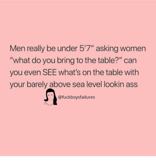 "Lookin Ass: Men really be under 57"" asking women  ""what do you bring to the table?"" can  you even SEE what's on the table with  your barely above sea level lookin ass  @fuckboysfailures  IN"