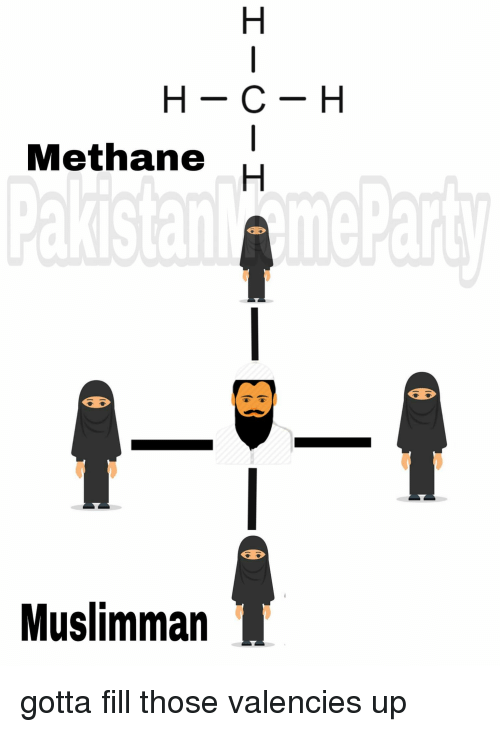 Reddit, Methane, and Those: Methane H  Muslimman