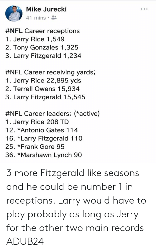 Frank Gore: Mike Jurecki  41 mins  #NFL Career receptions  1. Jerry Rice 1,549  2. Tony Gonzales 1,325  3. Larry Fitzgerald 1,234  #NFL Career receiving yards;  1. Jerry Rice 22,895 yds  2. Terrell Owens 15,934  3. Larry Fitzgerald 15,545  #NFL Career leaders; (*active)  1. Jerry Rice 208 TD  12. *Antonio Gates 114  16. *Larry Fitzgerald 110  25. *Frank Gore 95  36. *Marshawn Lynch 90 3 more Fitzgerald like seasons and he could be number 1 in receptions.  Larry would have to play probably as long as Jerry for the other two main records   ADUB24