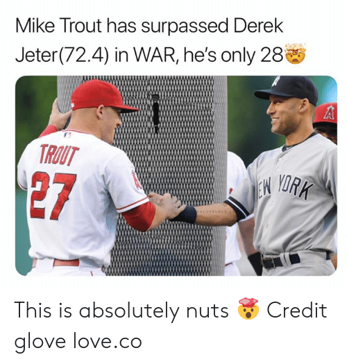MLB: Mike Trout has surpassed Derek  Jeter(72.4) in WAR, he's only 28  A  TROUT  YORK  27  EW  GLOVELOVE.co This is absolutely nuts 🤯  Credit glove love.co