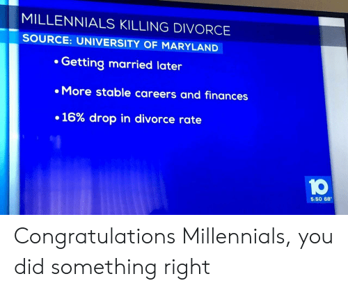 Maryland: MILLENNIALS KILLING DIVORCE  SOURCE: UNIVERSITY OF MARYLAND  Getting married later  . More stable careers and finances  +16% drop in divorce rate  10  5:50 68° Congratulations Millennials, you did something right