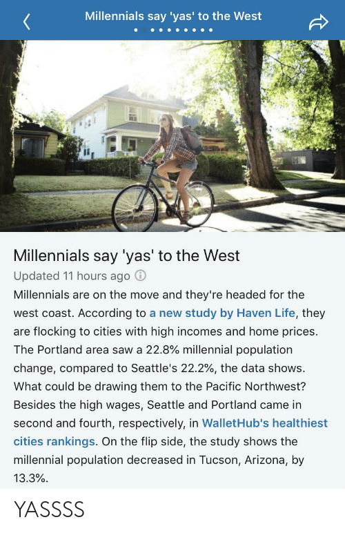 tucson arizona: Millennials say 'yas' to the West  Millennials say 'yas' to the West  Updated 11 hours ago  Millennials are on the move and they're headed for the  west coast. According to a new  study by Haven Life, they  flocking to cities with high incomes and home prices.  are  The Portland area saw a 22.8% millennial population  change, compared to Seattle's 22.2%, the data shows.  What could be drawing them to the Pacific Northwest?  Besides the high wages, Seattle and Portland came in  second and fourth, respectively, in WalletHub's healthiest  cities rankings. On the flip side, the study shows the  millennial population decreased in Tucson, Arizona, by  13.3% YASSSS