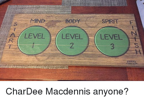 Memes, Mind, and 🤖: MIND  LEVEL ) /LEVEL ) ( LEVEL )  3  ADDYS CharDee Macdennis anyone?