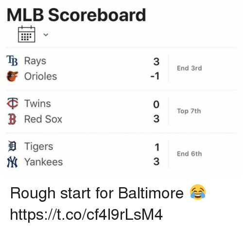 Memes, Mlb, and New York Yankees: MLB Scoreboard  Tg Rays  3  -1  End 3rd  Orioles  Twins  0  3  Top 7th  B Red Sox  Tigers  Yankees  End 6th  3 Rough start for Baltimore 😂 https://t.co/cf4l9rLsM4