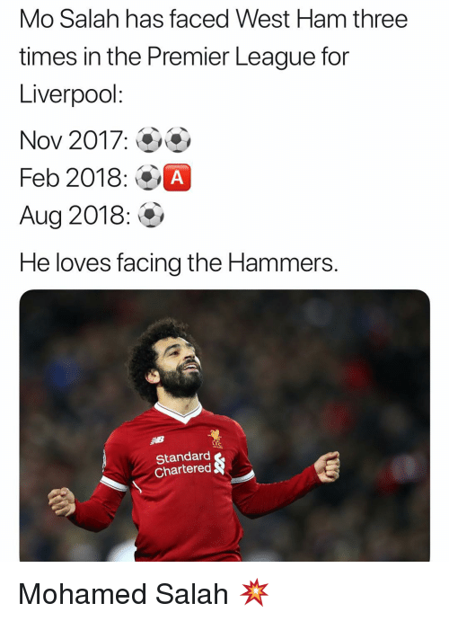 west ham: Mo Salah has faced West Ham three  times in the Premier League for  Liverpool  Nov 2017:0  Feb 2018: OA  Aug 2018:  He loves facing the Hammers  Standard  Chartered Mohamed Salah 💥