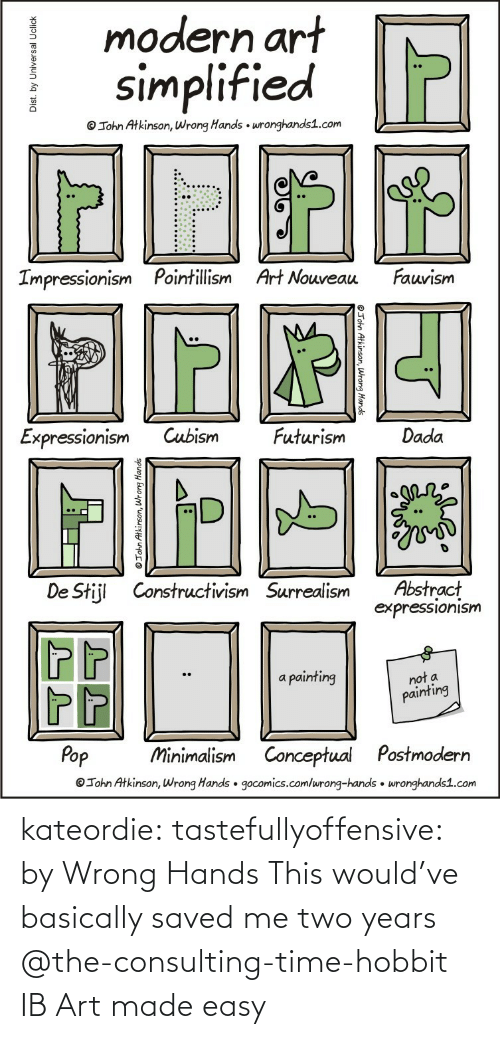Conceptual: modern art  simplified  © John Atkinson, Wrong Hands • wronghands1.com  Fauvism  Impressionism Pointillism Art Nouveau  Cubism  Futurism  Dada  Expressionism  Abstract  expressionism  De Stijl Constructivism Surrealism  a painting  not a  painting  Pop  Minimalism Conceptual Postmodern  ©John Atkinson, Wrong Hands • gocomics.com/wrong-hands • wronghands1.com  Dist. by Universal Uclick  OJohn Atkinson, Wrong Hands kateordie:  tastefullyoffensive:  by Wrong Hands  This would've basically saved me two years   @the-consulting-time-hobbit IB Art made easy