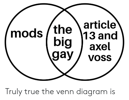 Mods The Article Gay Voss Bia 13 And Bigaxel Truly True The Venn