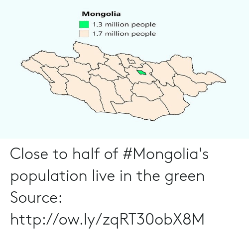 Mongolia: Mongolia  1.3 million people  1.7 million people Close to half of #Mongolia's population live in the green Source: http://ow.ly/zqRT30obX8M