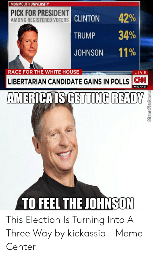 Monmouth University: MONMOUTH UNIVERSITY  PICK FOR PRESIDENT  CLINTON 42%  AMONG REGISTERED VOTERS  34%  TRUMP  JOHNSON 11%  RACE FOR THE WHITE HOUSE  LIVE  GNN  LIBERTARIAN CANDIDATE GAINS IN POLLS  10:42 AMET  AMERICA TS GETTING READY  TO FEEL THE JOHNSON This Election Is Turning Into A Three Way by kickassia - Meme Center