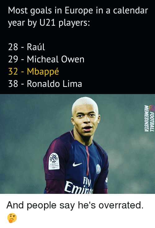 Goals, Memes, and Calendar: Most goals in Europe in a calendar  year by U21 players:  28 - Raúl  29 - Micheal Owen  32 - Mbappé  38 - Ronaldo Lima  回  LIGUE1  Conforama  miat And people say he's overrated. 🤔