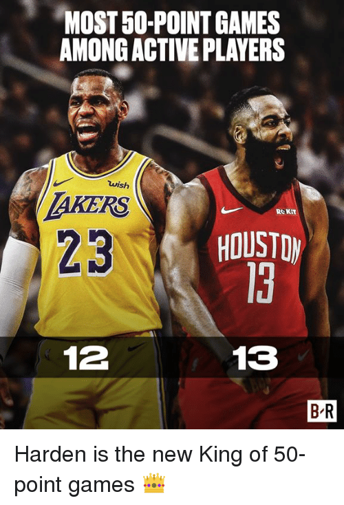 Games, King, and New: MOST50-POINT  GAMES  AMONG ACTIVE PLAYERS  wish  AKERS  23  RO Kit  HOUSTD  12  13  B-R Harden is the new King of 50-point games 👑