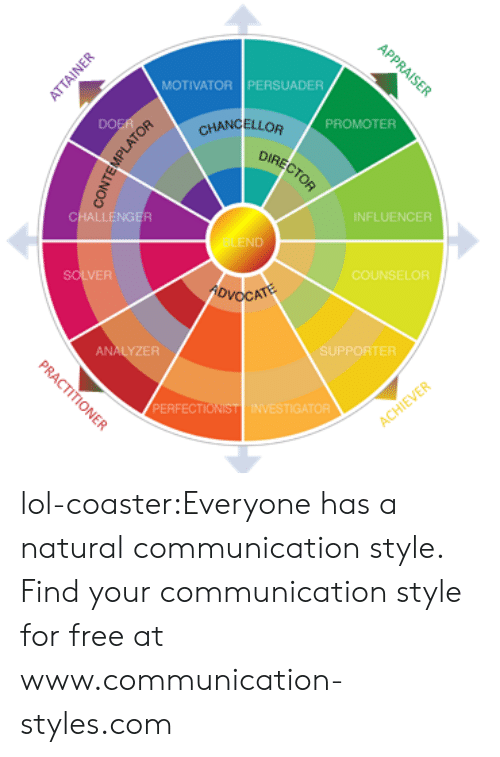 Counselors: MOTIVATOR PERSUADER  PROMOTER  DIREC  DO  CHANCELLOR  CHALL  INFLUENCER  SOLVER  COUNSELOR  ANALYZER  SUPPORTER  PERFECTIONIST INVESTIGATOR lol-coaster:Everyone has a natural communication style. Find your communication style for free at www.communication-styles.com