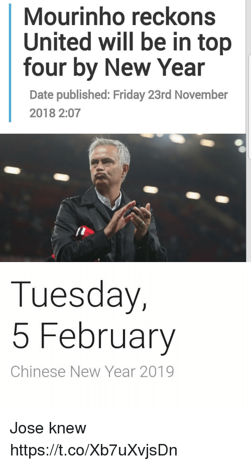 Friday, New Year's, and Soccer: Mourinho reckons  United will be in top  four by New Year  Date published: Friday 23rd November  2018 2:07   Tuesday,  5 February  Chinese New Year 2019 Jose knew https://t.co/Xb7uXvjsDn