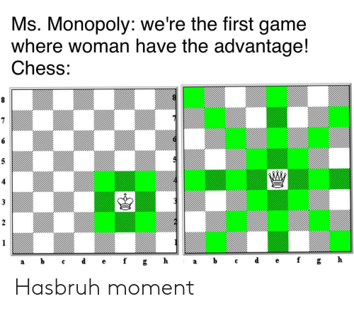 Monopoly, Chess, and Game: Ms. Monopoly: we're the first game  where woman have the advantage!  Chess:  8  6  5  3  2  1  ef  d  h  b  gh  f  C  а  а Hasbruh moment