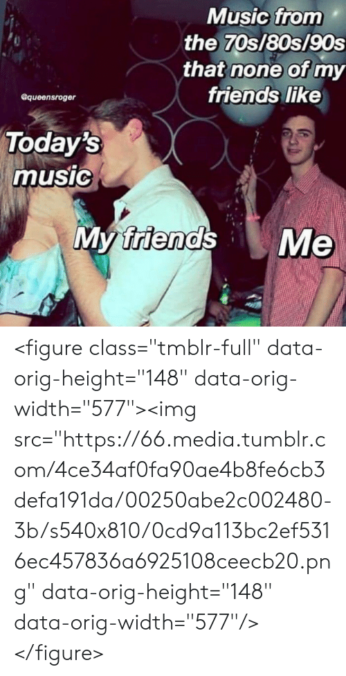 "80s, Friends, and Music: Music from  the 70s/80s/90s  that none of my  friends like  @queensroger  Today's  music  My friends  Me <figure class=""tmblr-full"" data-orig-height=""148"" data-orig-width=""577""><img src=""https://66.media.tumblr.com/4ce34af0fa90ae4b8fe6cb3defa191da/00250abe2c002480-3b/s540x810/0cd9a113bc2ef5316ec457836a6925108ceecb20.png"" data-orig-height=""148"" data-orig-width=""577""/></figure>"