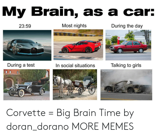 Social Situations: My Brain, as a car:  Most nights  During the day  23:59  During a test  Talking to girls  In social situations Corvette = Big Brain Time by doran_dorano MORE MEMES