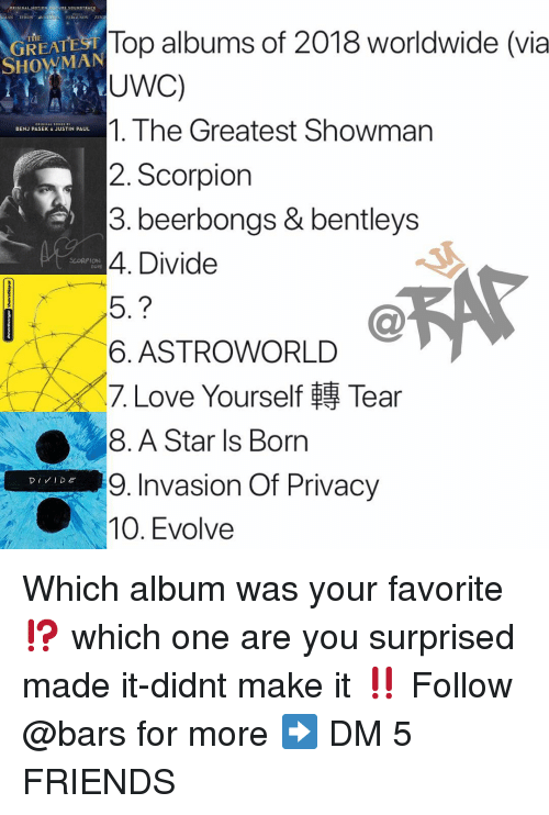 Are You Surprised: N EFRON VII  FERGUSON ZENT  Top albums of 2018 worldwide (via  UWC)  1. The Greatest Showman  2. Scorpion  3. beerbongs & bentleys  4. Divide  GREAT  HOWMAN  BENJ PASEK&JUSTIN PAUL  SCORPION  to1s  6. ASTROWORLD  〈7. Love Yourself轉Tear  8. A Star ls Born  ■in  9. Invasion Of Privacy  10. Evolve Which album was your favorite⁉️ which one are you surprised made it-didnt make it ‼️ Follow @bars for more ➡️ DM 5 FRIENDS