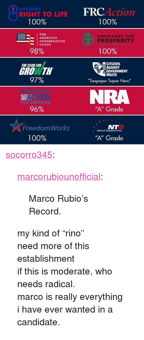 """frc: national  RIGHT TO LIFE  FRC  Action  100%  100%  THE  AMERICANS FOR  PROSPERITY  AMERICAN  CONSERVATIVE  UNION  98%  100%  THE CLUB FOR  LAGAINST  GRO TH  GOVERNMENT  WASTE  97%  erlo  95%  Taxpayer Super Hero  NRA  """"A"""" Grade  FreedomWorks  NT  National Taxpayers Union  100%  """"A"""" Grade <p><a class=""""tumblr_blog"""" href=""""http://socorro345.tumblr.com/post/139878696054"""">socorro345</a>:</p> <blockquote> <p><a class=""""tumblr_blog"""" href=""""http://marcorubiounofficial.tumblr.com/post/139705288614"""">marcorubiounofficial</a>:</p> <blockquote> <p>Marco Rubio's Record. <br/></p> </blockquote> <p>my kind of""""rino""""</p> <p>need more of this establishment</p> <p>if this is moderate, who needs radical.</p> <p>marco is really everything i have ever wanted in a candidate.</p> </blockquote>"""