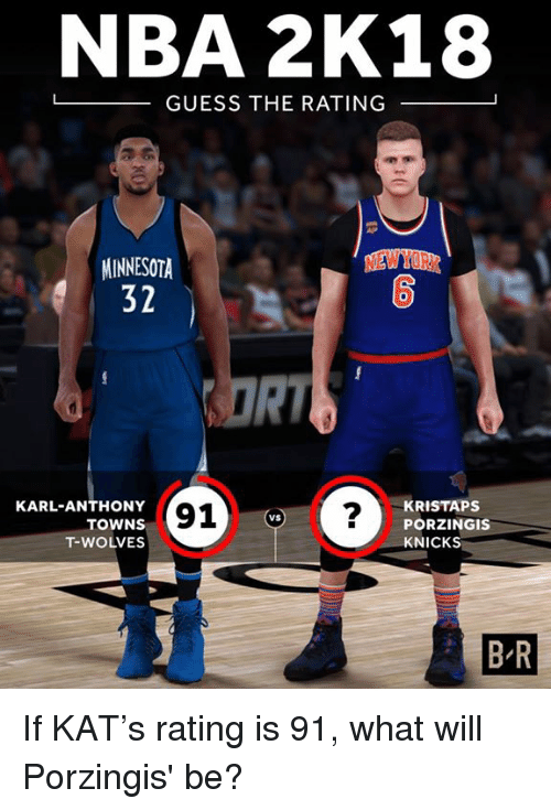 Karling: NBA 2K18  -GUESS THE RATING  NEW YORK  MINNESOTA  32  0  RI  KARL-ANTHONY  TOWNS  T-WOLVES  91?  KRISTAPS  PORZINGIS  KNICKS  VS  B-R If KAT's rating is 91, what will Porzingis' be?