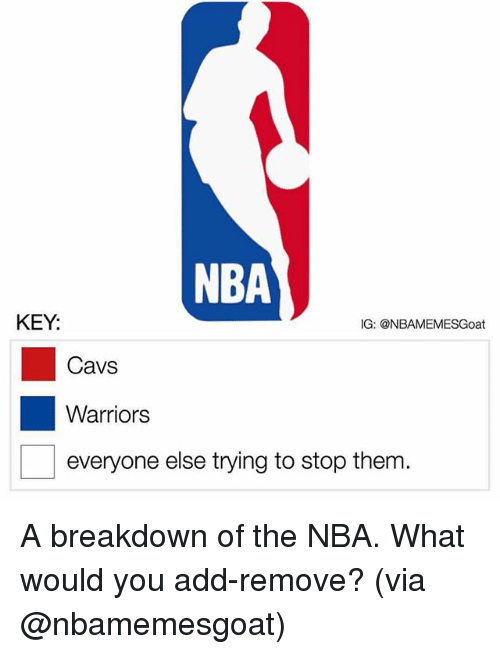 Cavs, Memes, and Nba: NBA  KEY,  IG: @NBAMEMESGoat  Cavs  Warriors  everyone else trying to stop them. A breakdown of the NBA. What would you add-remove? (via @nbamemesgoat)