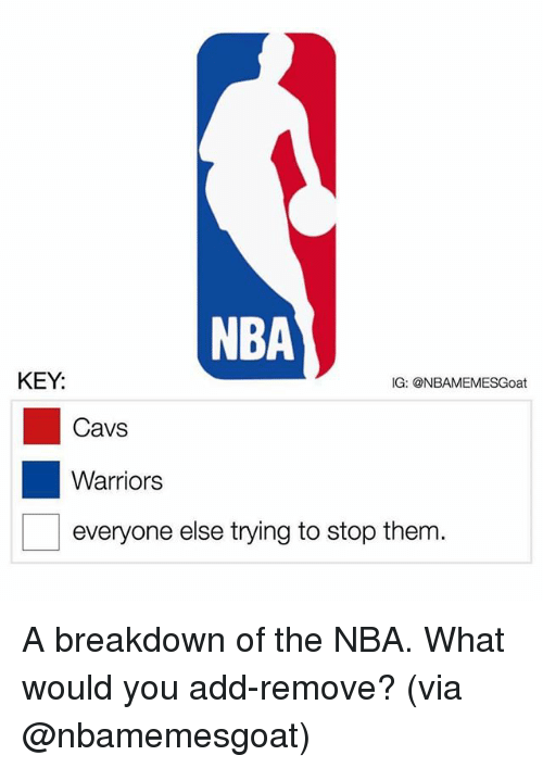 Cavs, Memes, and Nba: NBA  KEY:  IG: @NBAMEMESGoat  Cavs  Warriors  everyone else trying to stop them. A breakdown of the NBA. What would you add-remove? (via @nbamemesgoat)