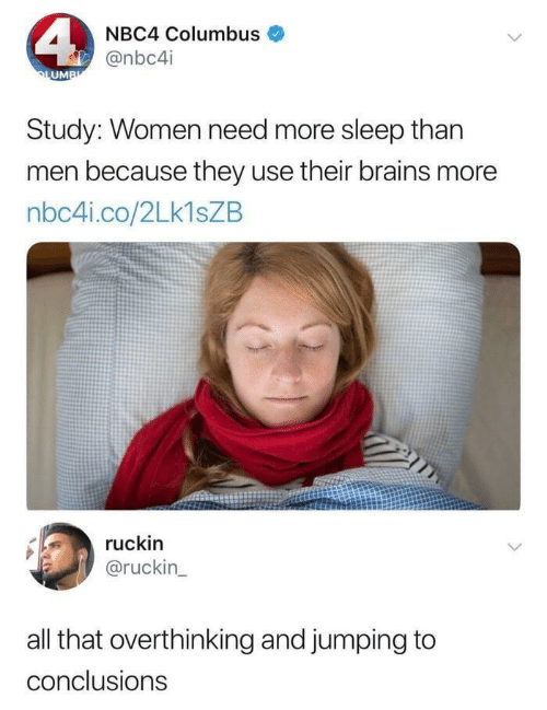 Brains, Women, and All That: NBC4 Columbus  @nbc4i  LUMBI  Study: Women need more sleep than  men because they use their brains more  nbc4i.co/2LK1SZB  ruckin  @ruckin_  all that overthinking and jumping to  conclusions