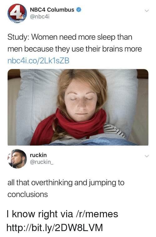 Brains, Memes, and Http: NBC4 Columbus  @nbc4i  UM  Study: Women need more sleep than  men because they use their brains more  nbc4i.co/2Lk1sZB  ruckin  @ruckin  all that overthinking and jumping to  conclusions I know right via /r/memes http://bit.ly/2DW8LVM