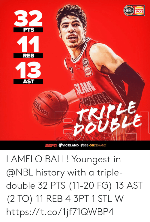 stl: NBL JACKS  HUNGRY  32  PTS  11  REB  13  HUNGRY  JACK'S  EVE  SLAUE  WARRA  TRIPLE  OUBLE  AST  FIBA  Wilson  BANK  VICELAND SBSONDEMAND LAMELO BALL!  Youngest in @NBL history with a triple-double  32 PTS (11-20 FG) 13 AST (2 TO)  11 REB 4 3PT 1 STL W https://t.co/1jf71QWBP4
