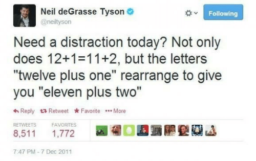 "Neil deGrasse Tyson, Today, and Tyson: Neil deGrasse Tyson  Following  @neiltyson  Need a distraction today? Not only  does 12+1 11+2, but the letters  ""twelve plus one"" rearrange to give  you ""eleven plus two""  Reply Retweet FavoriteMore  FAVORITES  RETWEETS  8,511  1,772  7:47 PM-7 Dec 2011"