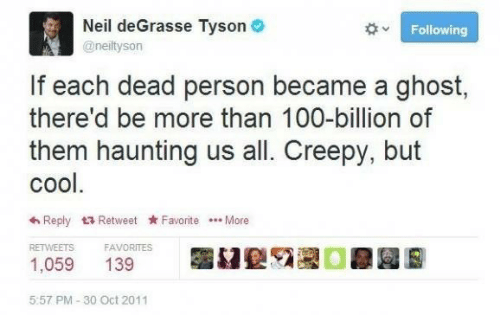 following: Neil deGrasse Tyson O  Following  @neiltyson  If each dead person became a ghost,  there'd be more than 100-billion of  them haunting us all. Creepy, but  cool.  6 Reply 17 Retweet Favorite .. More  RETWEETS  FAVORITES  1,059  139  5:57 PM - 30 Oct 2011