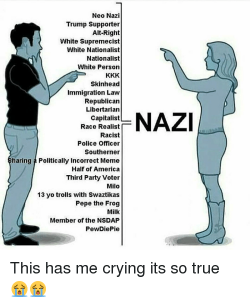 Pepe The: Neo Nazi  Trump Supporter  Alt-Right  White Supremecist  White Nationalist  Nationalist  White Person  Skinhead  Immigration Law  Republican  Libertarian  Capitalist  Race Realist  Racist  Police Officer  Southerner  haring a Politically Incorrect Meme  Half of America  Third Party Voter  Milo  13 yo trolls with Swaztikas  Pepe the Frog  Milk  Member of the NSDAP  PewDiePie  NAZI This has me crying its so true 😭😭