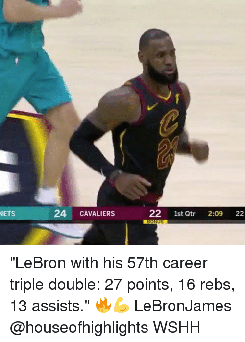 """Memes, Wshh, and Cavaliers: NETS  24 CAVALIERS  22 1st Qtr 22  2:09 """"LeBron with his 57th career triple double: 27 points, 16 rebs, 13 assists."""" 🔥💪 LeBronJames @houseofhighlights WSHH"""