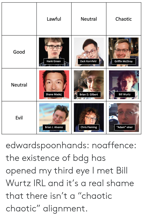 "Target, Tumblr, and Blog: Neutral  Chaotic  Lawful  Good  Zack Kornfeld  Hank Green  Griffin McElroy  Neutral  にSliioin ll), Gilllac.ili İİ:  Bill Wurtz  Shane Madej  Evil  1  Chris Fleming  ""Adam"" viner  Brian J. Alvarez edwardspoonhands: noaffence: the existence of bdg has opened my third eye I met Bill Wurtz IRL and it's a real shame that there isn't a ""chaotic chaotic"" alignment."