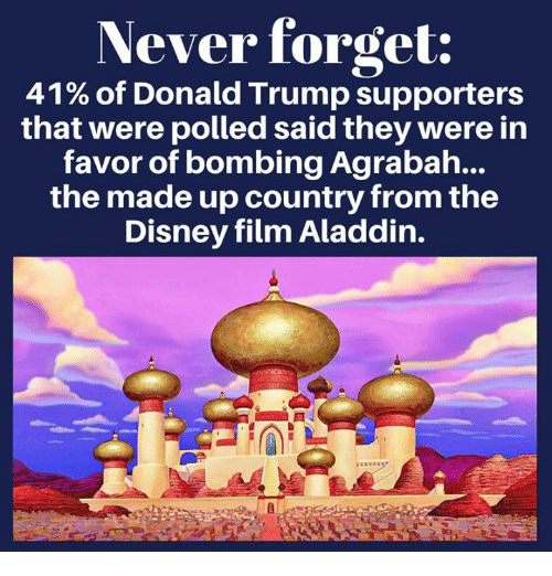 Agrabah, Aladdin, and Disney: Never forget:  41% of Donald Trump supporters  that were polled said they were in  favor of bombing Agrabah...  the made up country from the  Disney film Aladdin.