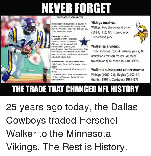 Emmitt Smith: NEVER FORGET  THE TRADE: 25 YEARS LATER  Dallas received players and a bounty of Vikings received  picks from Minnesota for running back  Walker, two third-round picks  Herschel Walker, Here's how the Oct. 12,  1989, deal broke down  (1990, '91), fifth-round pick,  10th-round pick.  Cowboys received:  LB Jesse Solomon (released),  LB David Howard (released),  CB Issiac Holt (released), RB  Walker as a Viking:  Darrin Nelson (traded), DE  Alex Stewart, three first-round picks (two  I), three second-round picks  Three seasons: 2,264 rushing yards, 86  (two conditional), conditional third-round  receptions for 681 yards, 26 total  pick, sixth-round pick.  How some of the picks were used:  touchdowns; released in June 1992.  RB Emmitt Smith, NFL's career rushing  DT Russell Maryland, 10-year vet, Pro  Walker's subsequent career moves  NFL MEMEl  CB Kevin Smith, 1996 All-Pro selection  Vikings (1989-91); Eagles (1992-94)  S Darren Woodson, Dallas' all-time  Giants (1995); Cowboys (1996-97)  leading tackler  THE TRADE THAT CHANGED NFL HISTORY 25 years ago today, the Dallas Cowboys traded Herschel Walker to the Minnesota Vikings. The Rest is History.