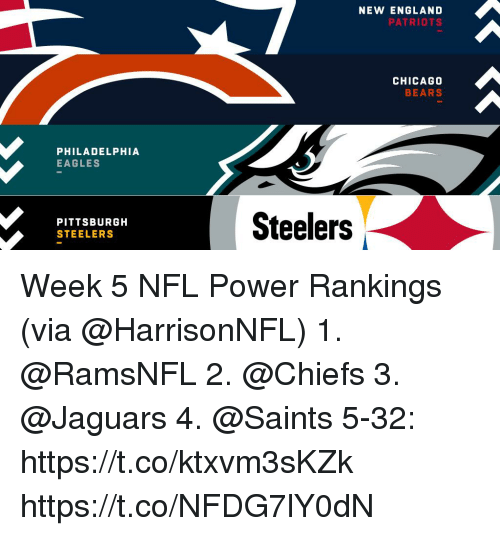 New England Patriots: NEW ENGLAND  PATRIOTS  CHICAGO  BEARS  PHILADELPHIA  EAGLES  PITTSBURGH  STEELERS  Steelers Week 5 NFL Power Rankings (via @HarrisonNFL)  1. @RamsNFL  2. @Chiefs  3. @Jaguars  4. @Saints  5-32: https://t.co/ktxvm3sKZk https://t.co/NFDG7lY0dN