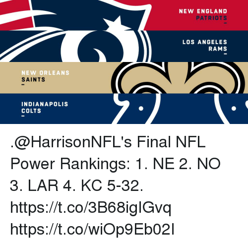 New England Patriots: NEW ENGLAND  PATRIOTS  LOS ANGELES  RAMS  NEW ORLEANS  SAINTS  INDIANAPOLIS  COLTS .@HarrisonNFL's Final NFL Power Rankings:  1. NE 2. NO 3. LAR 4. KC 5-32. https://t.co/3B68igIGvq https://t.co/wiOp9Eb02I